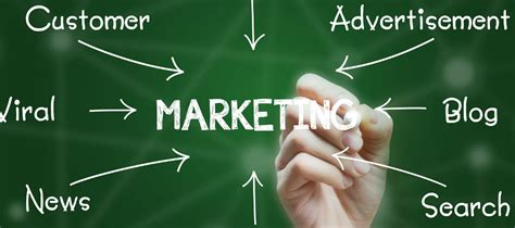 Mb2 Marketing Functions Producers Mba Research by Seven Important Functions Of Marketing