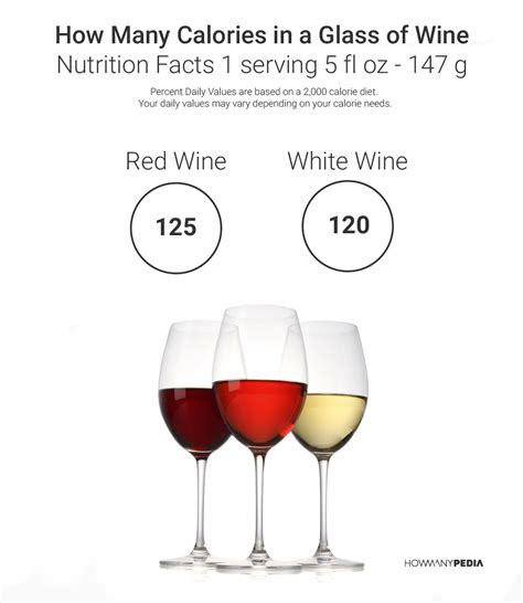 how many calories in a glass of wine howmanypedia