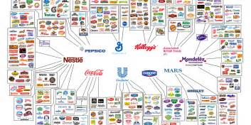 Companies In These Top 10 Food Companies Nearly Everything We