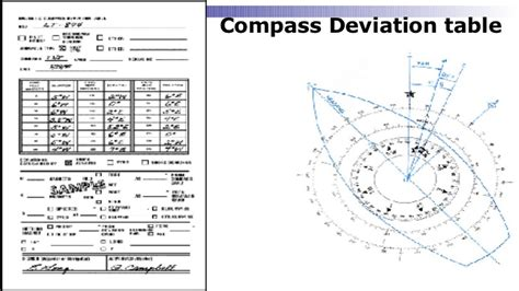 compass correction card template compass deviation table brokeasshome