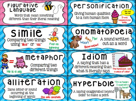 Printable Figurative Language Poster | figurative language posters comes in package with mini