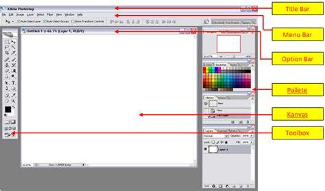 aplikasi design grafis yang enak software yang sering digunakan untuk design grafis kelas