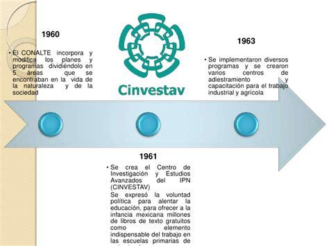 imagenes educativas el tiempo l 237 nea del tiempo innovaci 243 n educativa en m 233 xico