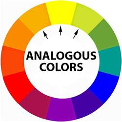 analogous color wheel lessons teresa bernard paintings