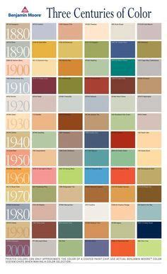 25 best ideas about wes color palette on wes and
