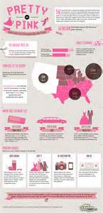 Pink Cost Pretty In Pink American Are Overspending On Proms