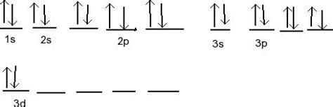 orbital diagram for calcium solved the following is the incorrect ground stateelectro