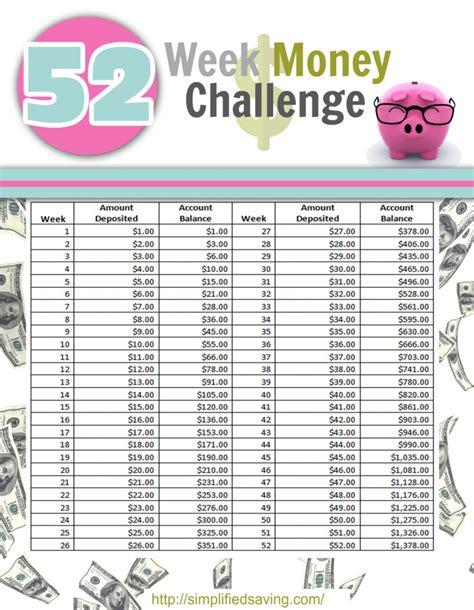 printable version of the 52 week money challenge 52 week money challenge a free printable