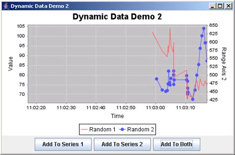 dynamic data templates here are two exles dynamic dynamic and static