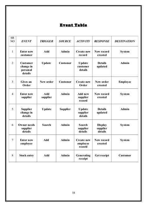 event response diagram 127801976 mobile shop management system documentation