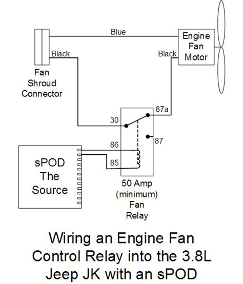 jeep tj rubicon locker wiring diagram wiring diagram looking to rewire rubicon lockers to spod
