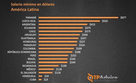cuanto es el sueldo de los pensionado 2016 sueldos minimos en dolares paises latinoamericanos 2016