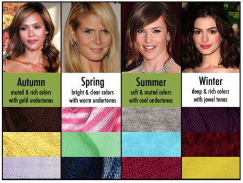 the best summer shades for your skin tone the layer loxa beauty panda stylezz