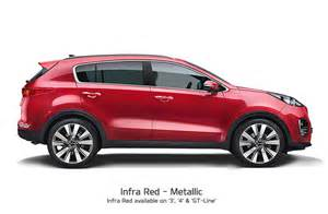 new kia sportage for sale details specification