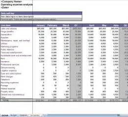 operating expenses template business operating expenses excel worksheet