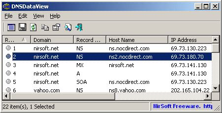 Nslookup Dns Lookup Dns Lookup Tool For Windows Nslookup With Gui