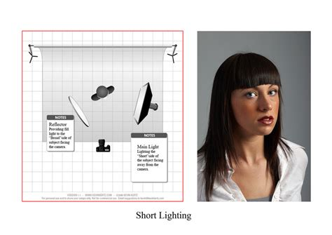 how to shorten lights lighting diagrams