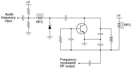 varactor diode vco fm modulator 19 fm vco varactor i ham lesson o de day