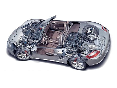 how do cars engines work 2006 porsche boxster transmission control porsche boxster s 987 specs 2004 2005 2006 2007 2008 autoevolution
