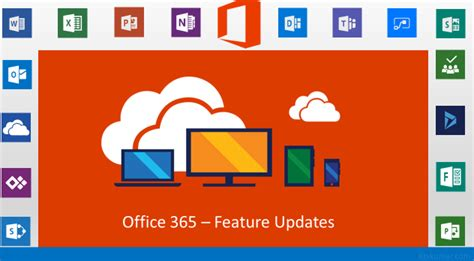 Office 365 Updates Office 365 Feature Updates Sharepoint Site