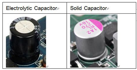 solid capacitor lifespan solid capacitor lifespan 28 images ca30 non solid electrolyte tantalum capacitors china