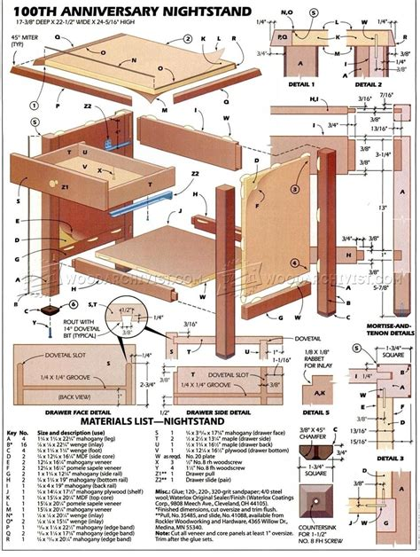Bedroom Furniture Plans Woodarchivist Woodworking Plans For Bedroom Furniture