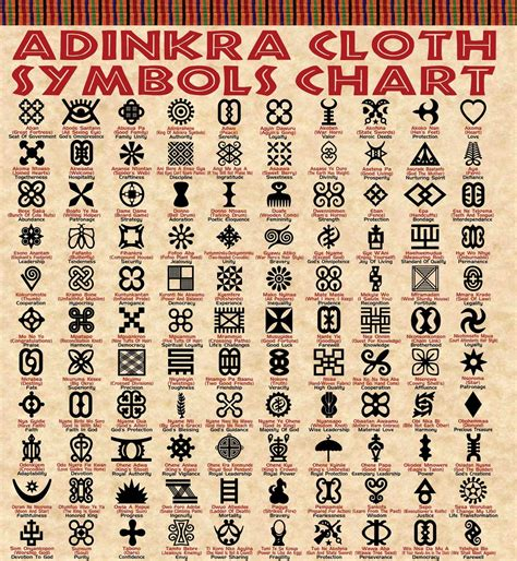 african symbols tattoos adinkra symbols and their meanings search