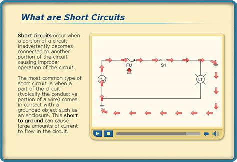 how to find a short circuit in house wiring short circuit wiring diagram 28 wiring diagram images wiring diagrams
