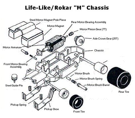 vehicle parts diagram car diagram with labeled parts inside car get free image
