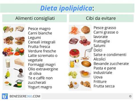 alimenti da evitare per il colesterolo e trigliceridi dieta ipolipidica cos 232 fa dimagrire alimenti da