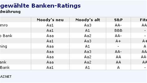 banken rating unternehmensanleihen neue banken ratings moody s