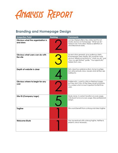 website evaluation tutorial how to evaluate a website the visual communication guy