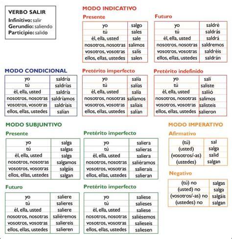 libro verbos castellanos conjugados los conjugaci 243 n del verbo salir icarito