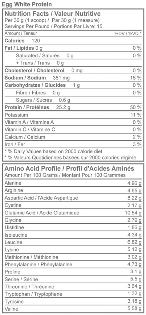 protein in egg white egg white protein powder canadian protein