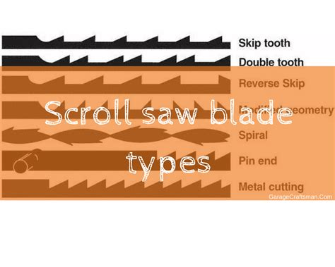 table saw blade types scroll saw blade types