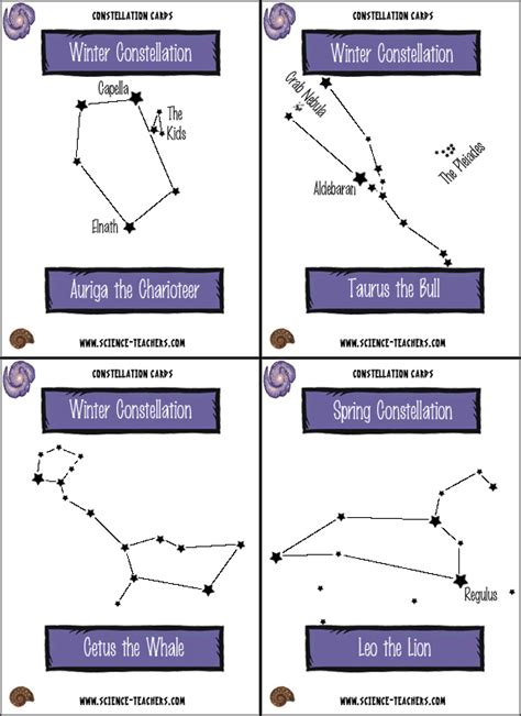 Printable Constellation Projection Cards