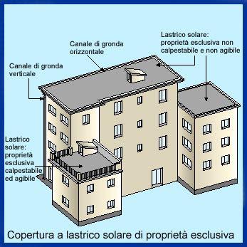 definizione di tettoia tettoia su lastrico solare pagina 2