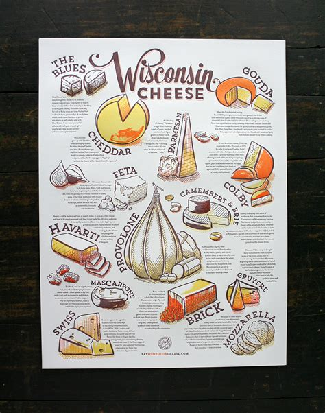 design a quick poster limited edition letter press wisconsin cheese poster