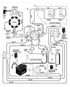 need wiring diagram for scotts 1742g mower fixya