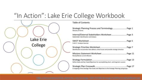 Mba Program Courses Lake Erie College by Strategic Planning For Learning Centers