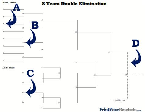 16 team double elimination seeded tournament bracket double elimination tournament brackets printable