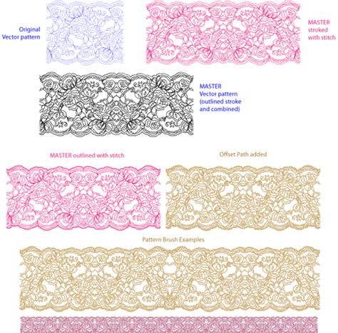 pattern stroke illustrator vector art floral lace pattern brushes for adobe