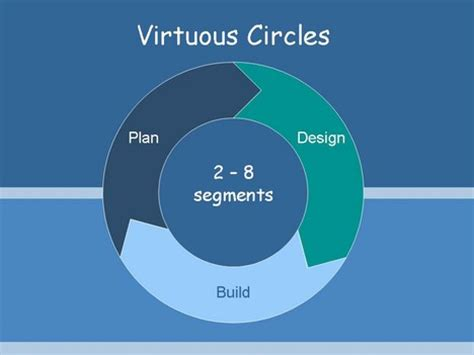 how to make powerpoint template powerpoint circle slide template