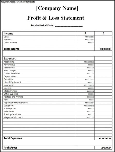 Profit And Loss Statement Template Excel Business Plan Profit And Loss Template