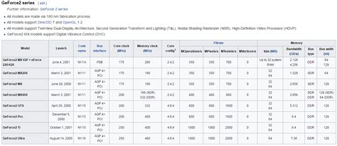 Msi Ati Radeon Vga Rx 570 Gaming X 4g msi radeon rx 570 gaming x pictured techpowerup