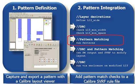 yield pattern matching semiwiki com layout pattern matching for drc dfm and