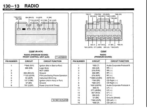 1998 ford explorer stereo wiring wiring diagrams