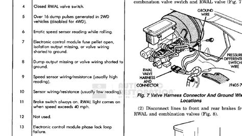 abs and brake light on dodge ram 2500 dodge abs wiring repair wiring scheme