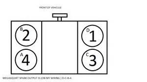 Subaru Firing Order Subaru Forester Cylinder Location Subaru Get Free Image