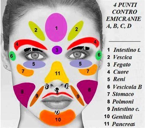 sintomi congestione alimentare il viso riflette la salute corpo la mappa tuo